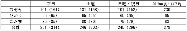 20200509080616-7909d9bec8638d022e30d94a58b51f9ca7814327.png